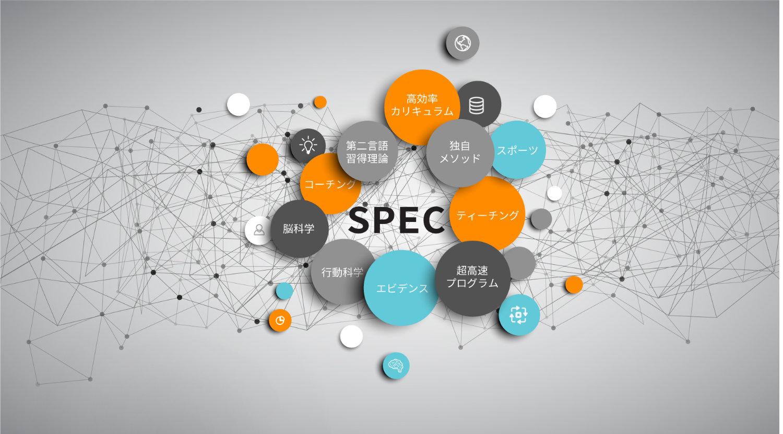 SPECの特長のイメージ画像
