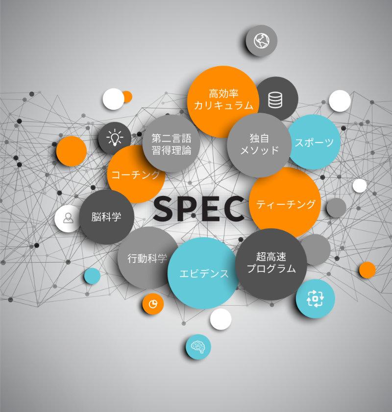 SPECの特長のイメージ画像(モバイル用)